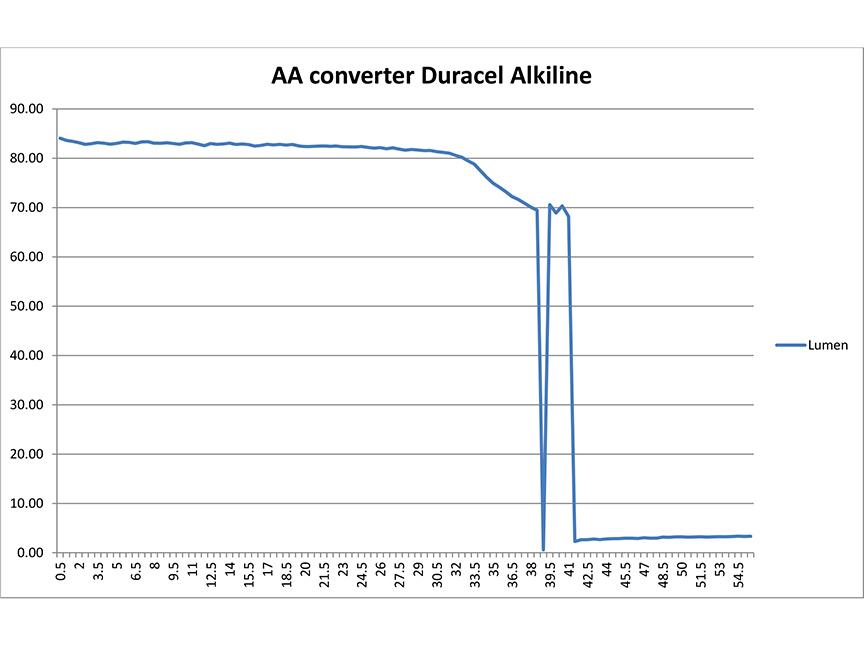 AA-High-Runtime.jpg